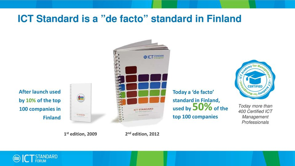 Finland, used by 50% of the top 100 companies Today more than 400