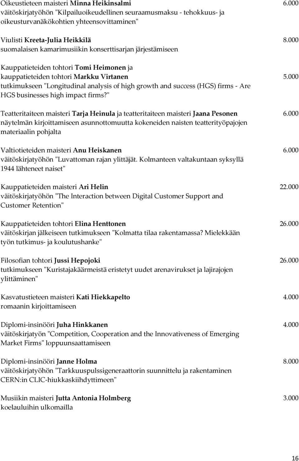 "000 tutkimukseen ""Longitudinal analysis of high growth and success (HGS) firms - Are HGS businesses high impact firms?"