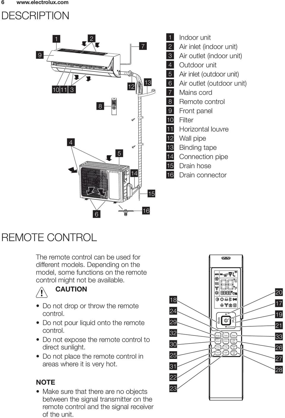 Remote control 9 Front panel 10 Filter 11 Horizontal louvre 12 Wall pipe 13 Binding tape 14 Connection pipe 15 Drain hose 16 Drain connector 15 6 16 REMOTE CONTROL The remote control can be used for