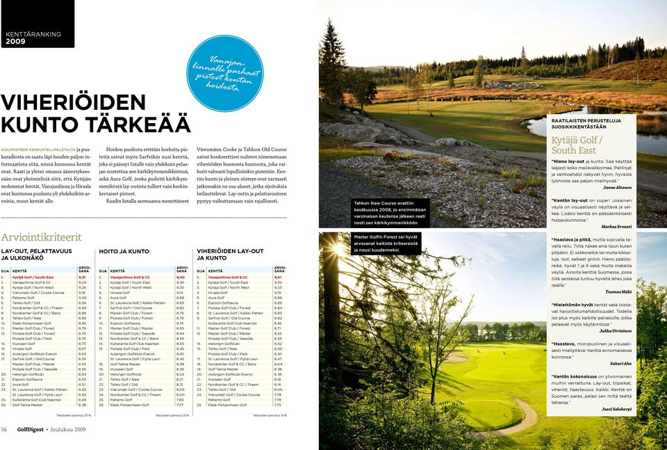 Arviointikriteerit Lay-out, pelattavuus ja ulkonäkö Arvo- sana sija Kenttä 1. Kytäjä Golf / South East 9,51 2. Vanajanlinna Golf & CC 9,29 3. Kytäjä Golf / North West 9,26 4.