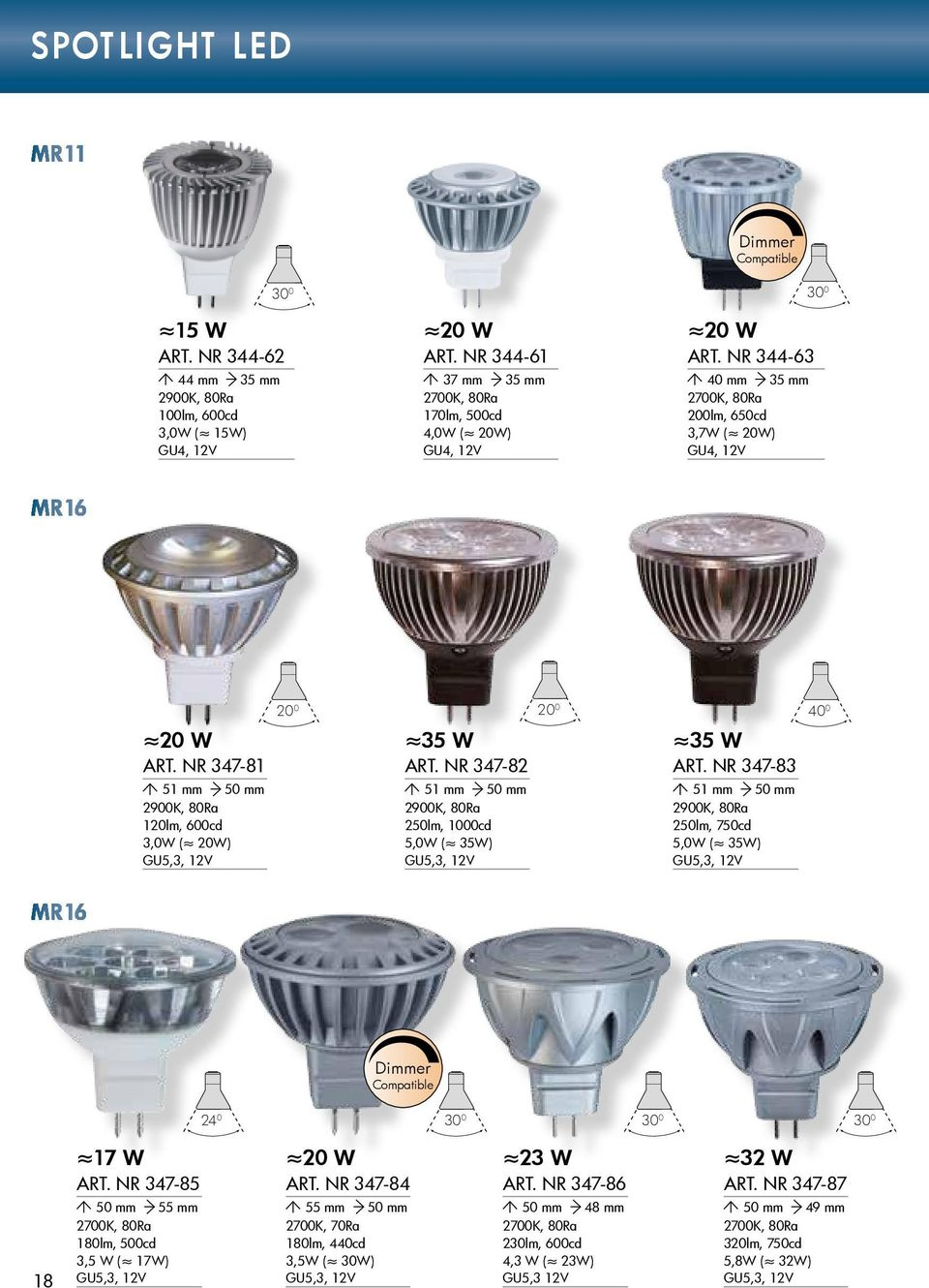 NR 347-82 51 mm 50 mm 250lm, 1000cd 5,0W ( 35W) GU5,3, 12V 35 W ART. NR 347-83 51 mm 50 mm 250lm, 750cd 5,0W ( 35W) GU5,3, 12V MR 16 24 0 30 0 30 0 30 0 18 17 W ART.