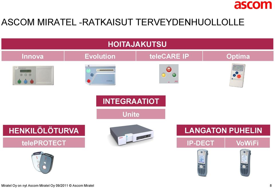 Evolution telecare IP Optima INTEGRAATIOT
