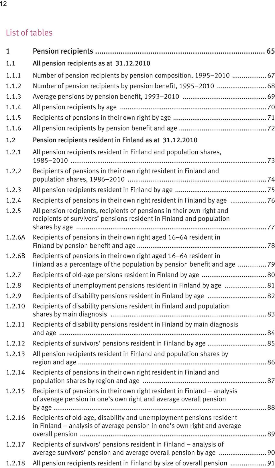 .. 72 1.2 Pension recipients resident in Finland as at 31.12.2010 1.2.1 All pension recipients resident in Finland and population shares, 1985 2010... 73 1.2.2 Recipients of pensions in their own right resident in Finland and population shares, 1986 2010.