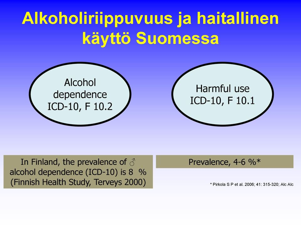 1 In Finland, the prevalence of alcohol dependence (ICD-10) is 8 %