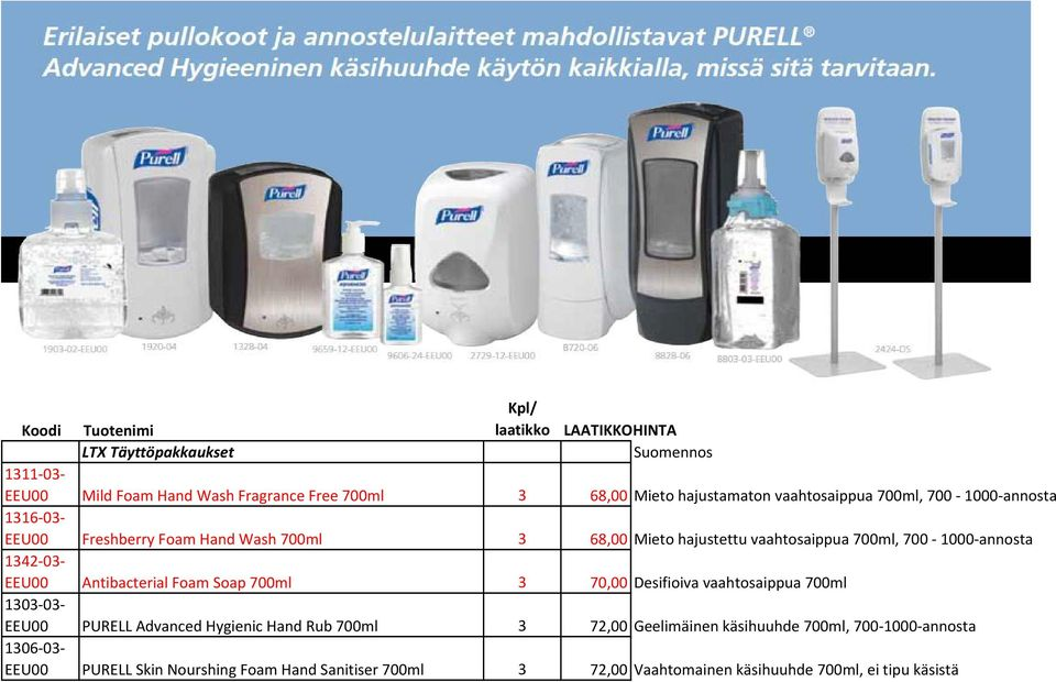 700-1000-annosta 1342-03- EEU00 Antibacterial Foam Soap 700ml 3 70,00 Desifioiva vaahtosaippua 700ml 1303-03- EEU00 PURELL Advanced Hygienic Hand Rub