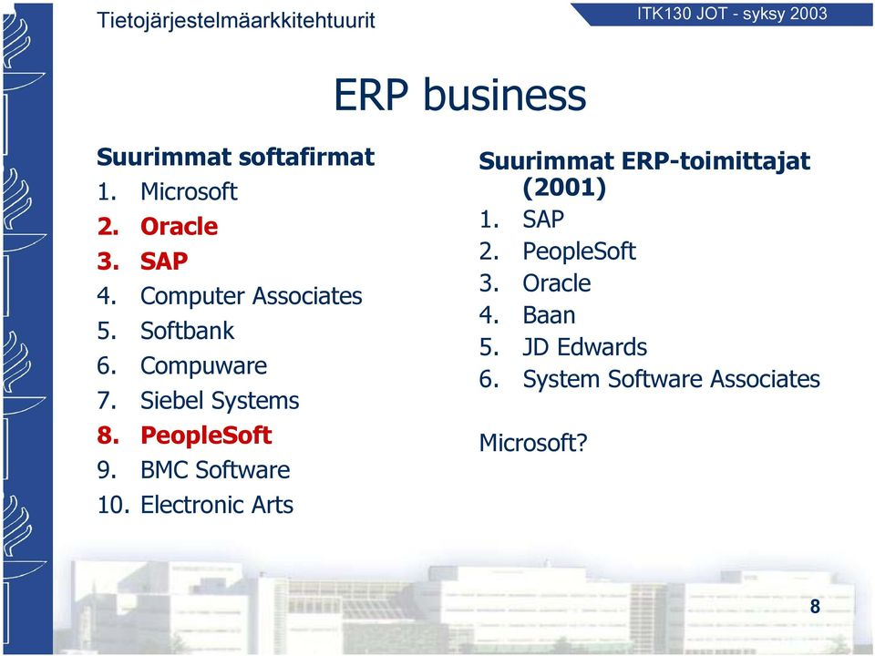 PeopleSoft 9. BMC Software 10.