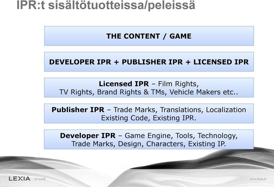 etc.. Publisher IPR Trade Marks, Translations, Localization Existing Code, Existing IPR.