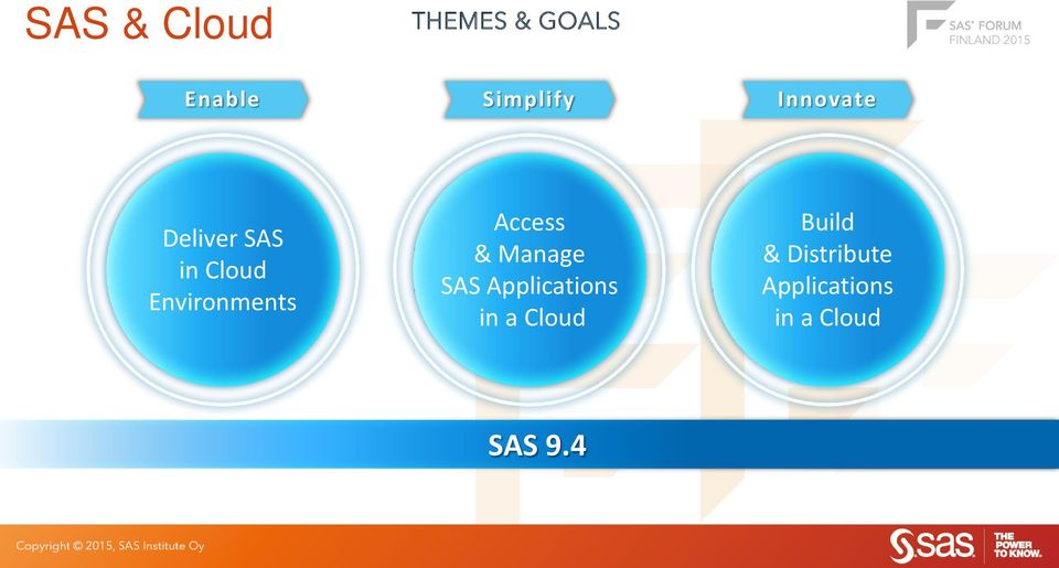 Access & Manage SAS Applications in a Cloud