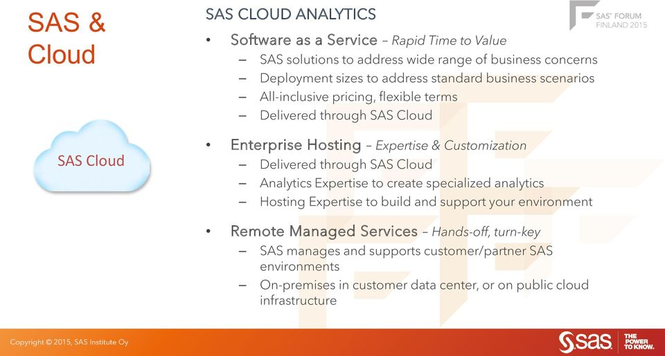 Expertise & Customization Delivered through SAS Cloud Analytics Expertise to create specialized analytics Hosting Expertise to build and support your environment