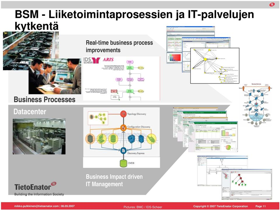 ARIS Business Processes Datacenter ITIL Business