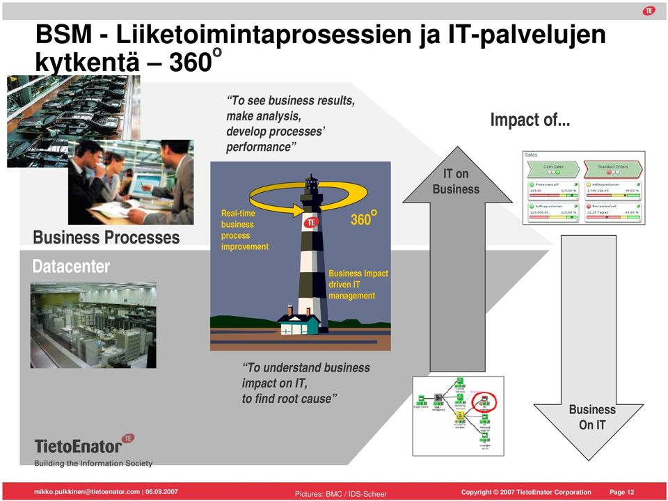 .. IT on Business Business Processes Datacenter Real-time business process improvement 360 o