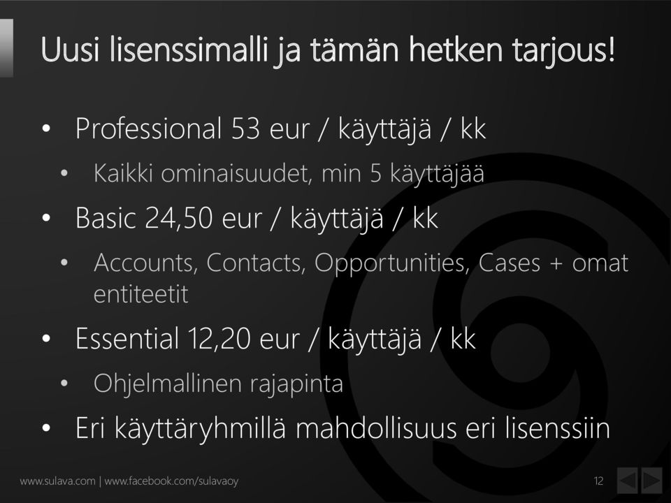 / käyttäjä / kk Accounts, Contacts, Opportunities, Cases + omat entiteetit Essential