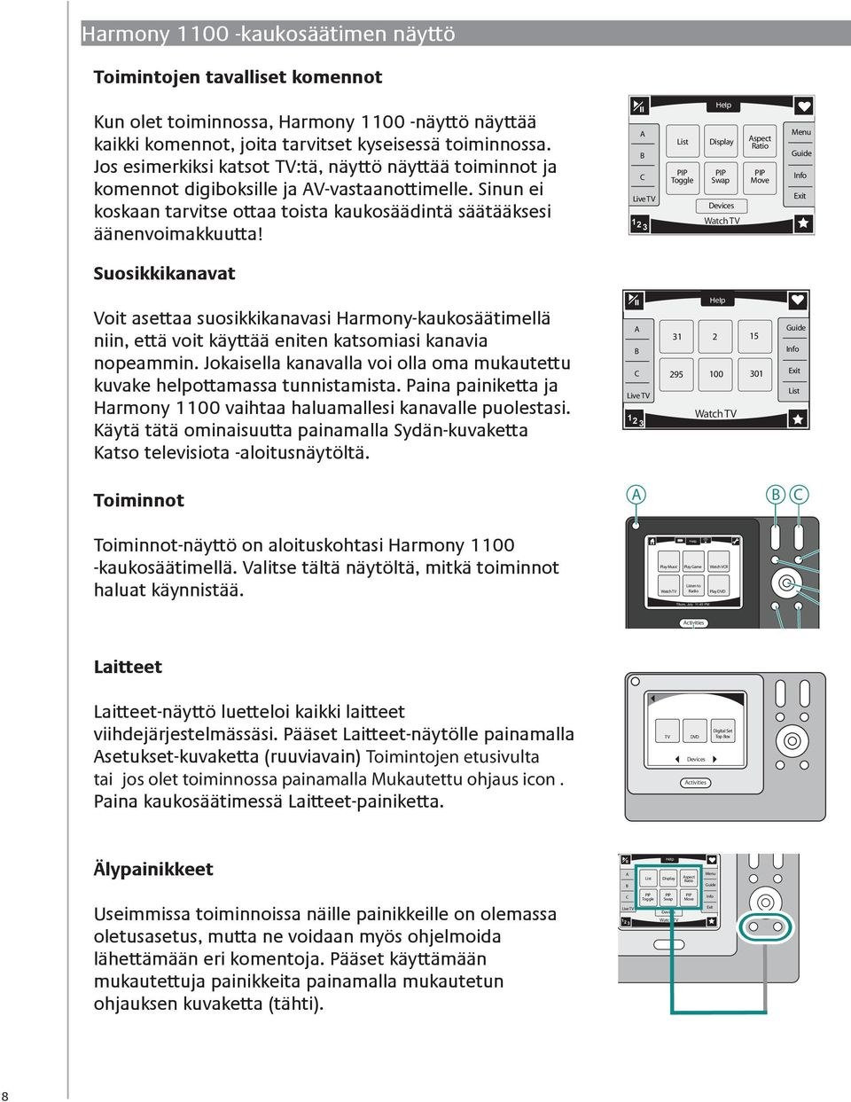 A B C Live TV 1 2 3 List PIP Toggle Help Display PIP Swap Devices Watch TV Aspect Ratio PIP Move Menu Guide Info Exit Suosikkikanavat Voit asettaa suosikkikanavasi Harmony-kaukosäätimellä niin, että