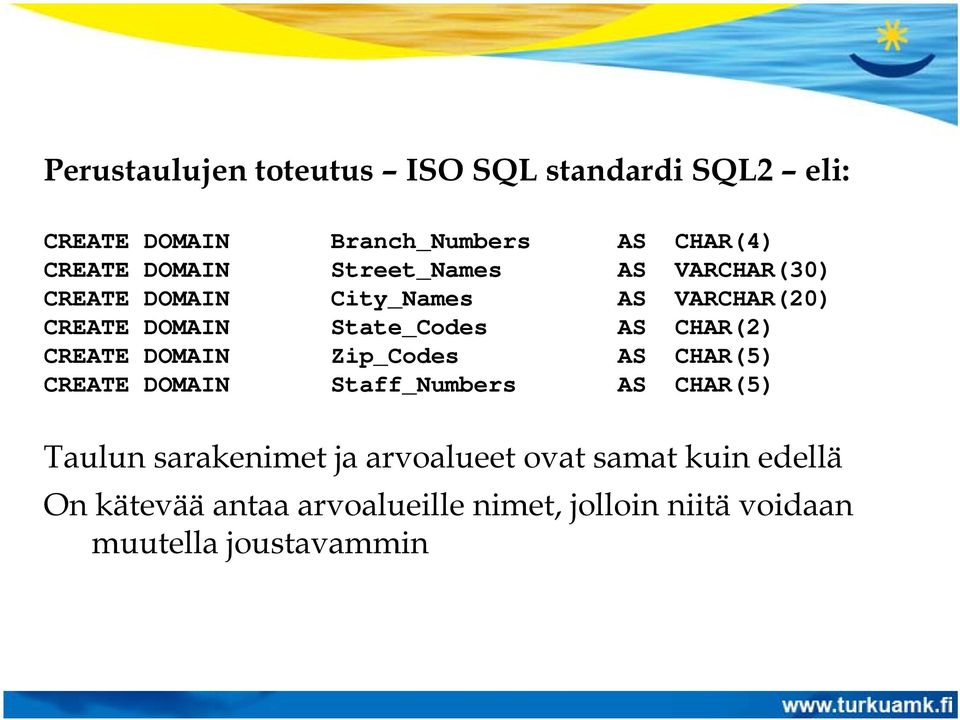 CREATE DOMAIN Zip_Codes AS CHAR(5) CREATE DOMAIN Staff_Numbers AS CHAR(5) Taulun sarakenimet ja