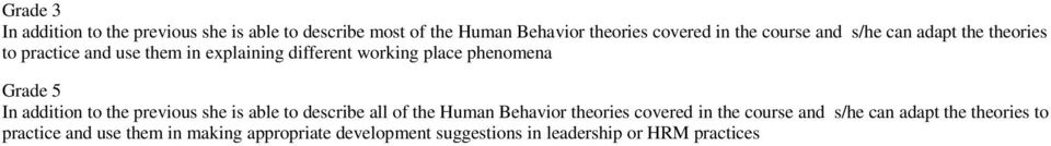 addition to the previous she is able to describe all of the Human Behavior theories covered in the course and s/he can
