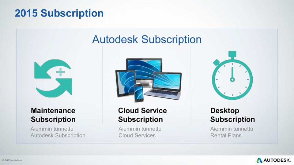 Cloud Service Subscription Aiemmin tunnettu Cloud