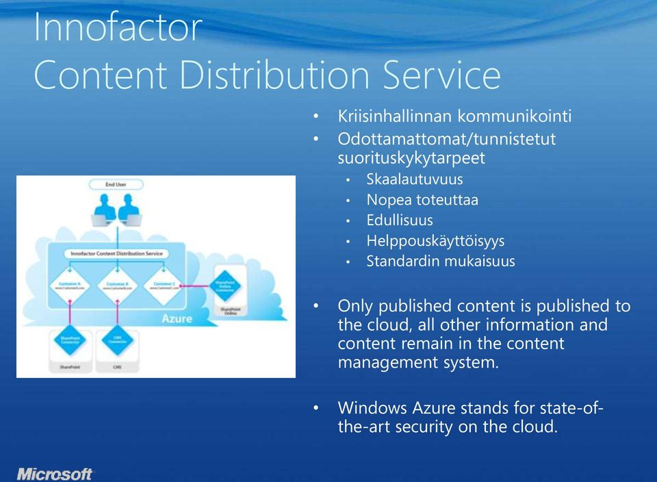 Helppouskäyttöisyys Standardin mukaisuus Only published content is published to the cloud, all