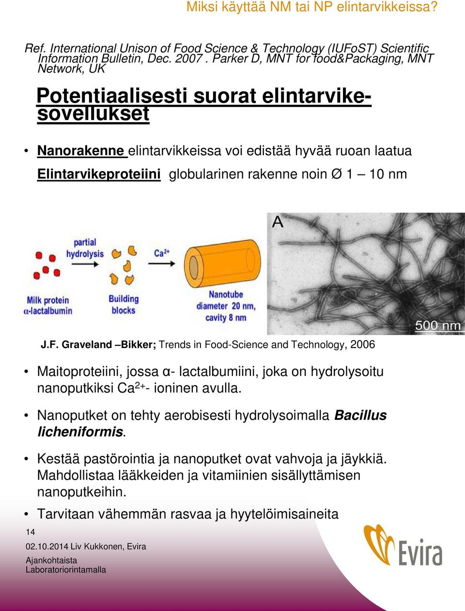 rakenne noin Ø 1 10 nm 14 J.F. Graveland Bikker; Trends in Food-Science and Technology, 2006 Maitoproteiini, jossa α- lactalbumiini, joka on hydrolysoitu nanoputkiksi Ca 2+ - ioninen avulla.