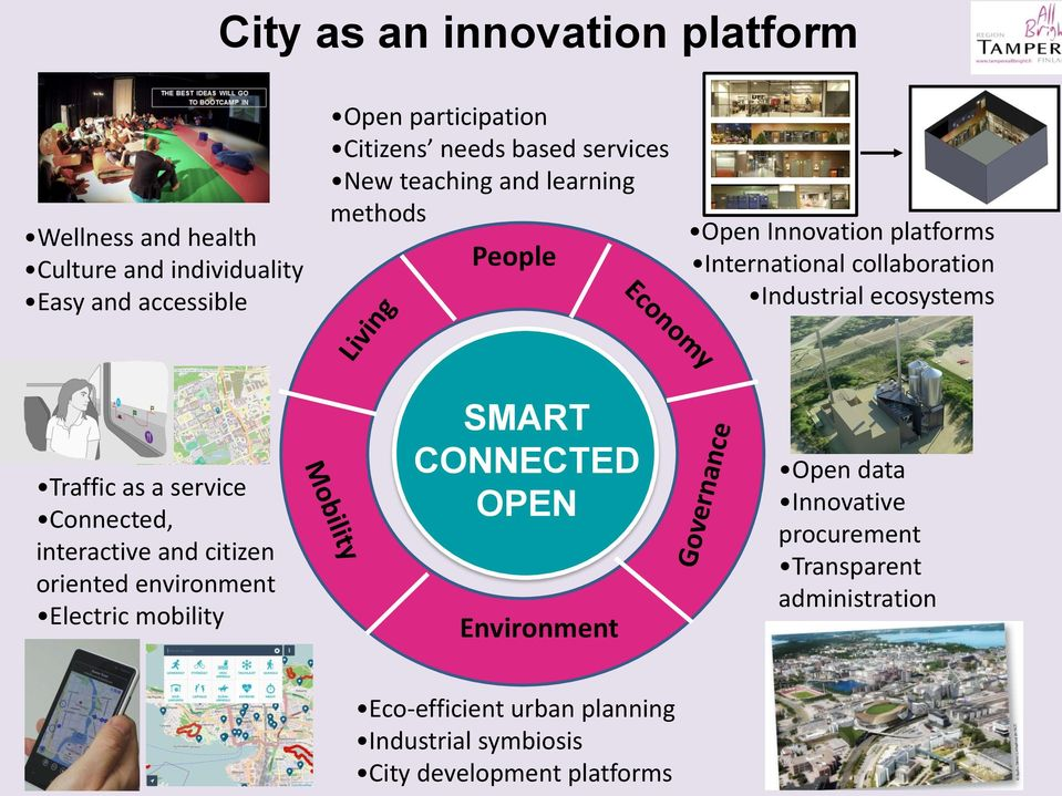 service Connected, interactive and citizen oriented environment Electric mobility BRIGHT CONNECTED SMART CONNECTED OPEN EASY OPEN