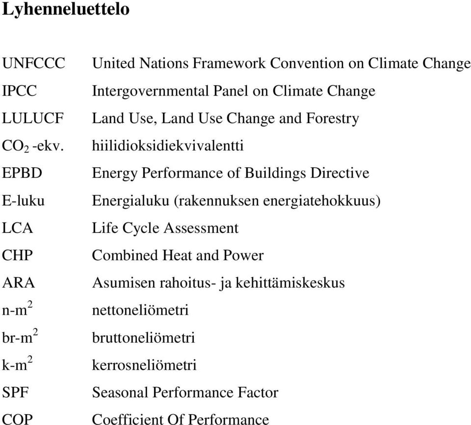 Climate Change Land Use, Land Use Change and Forestry hiilidioksidiekvivalentti Energy Performance of Buildings Directive