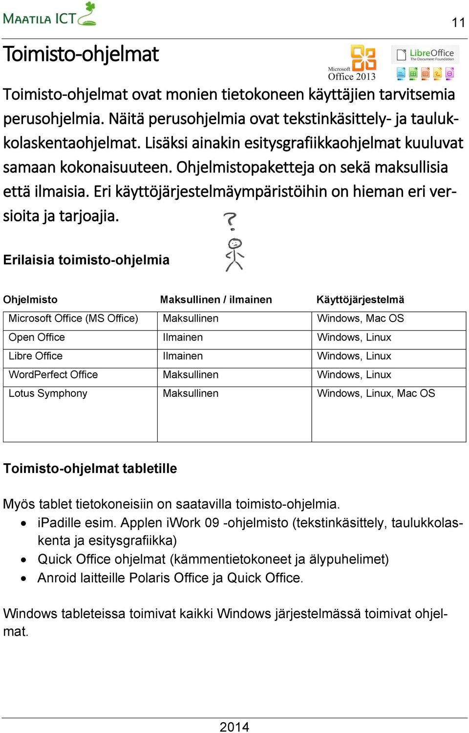 Erilaisia toimisto-ohjelmia Ohjelmisto Maksullinen / ilmainen Käyttöjärjestelmä Microsoft Office (MS Office) Maksullinen Windows, Mac OS Open Office Ilmainen Windows, Linux Libre Office Ilmainen