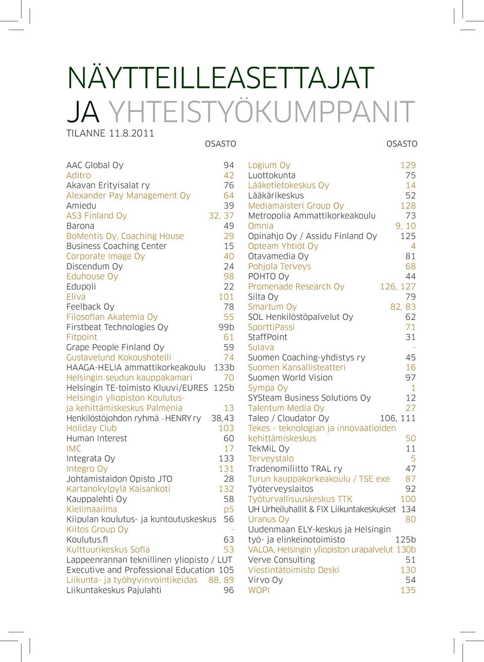 15 Corporate Image Oy 40 Discendum Oy 24 Eduhouse Oy 98 Edupoli 22 Eliva 101 Feelback Oy 78 Filosofian Akatemia Oy 55 Firstbeat Technologies Oy 99b Fitpoint 61 Grape People Finland Oy 59 Gustavelund