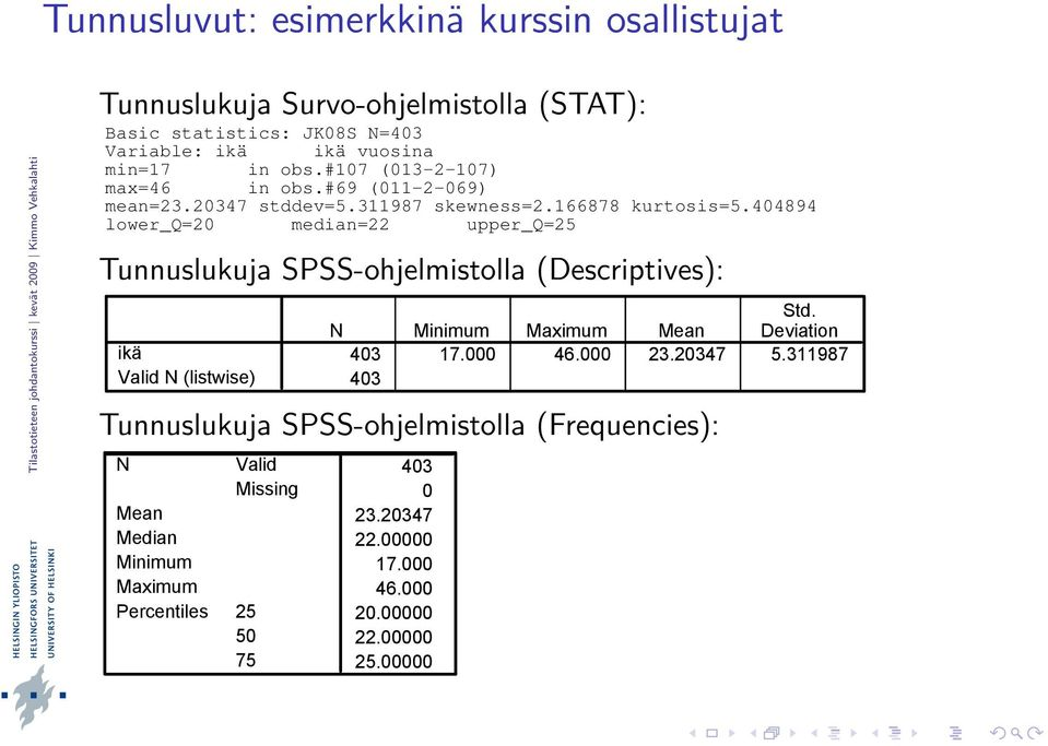 44894 lower_q=2 median=22 upper_q=25 Descriptive Statistics Tunnuslukuja SPSS-ohjelmistolla (Descriptives): ikä Valid N (listwise) ikä Valid N (listwise) Statistics N ikä Mean N Median Minimum Mean