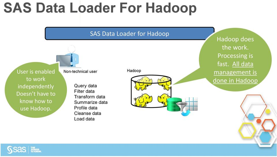 Non-technical user SAS Data Loader for Hadoop Query data Filter data Transform