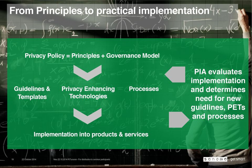Technologies Processes PIA evaluates implementation and determines