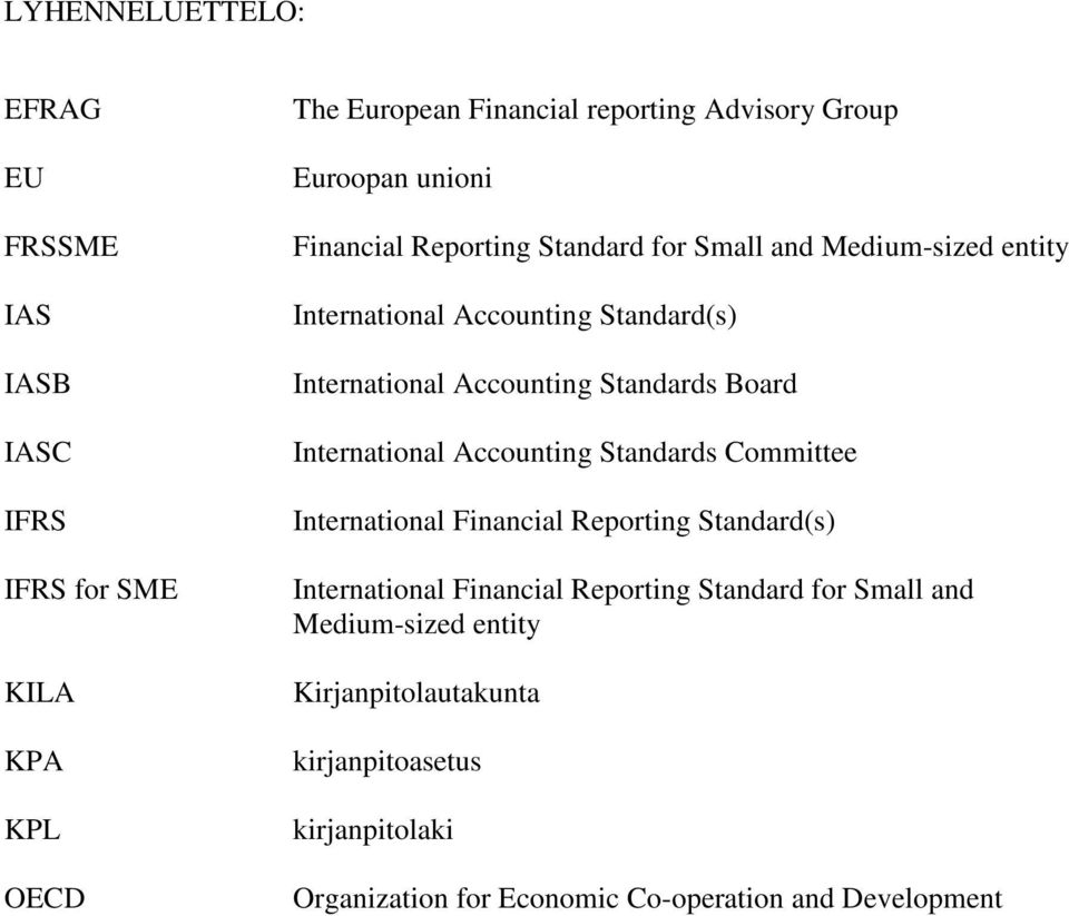 Standards Board International Accounting Standards Committee International Financial Reporting Standard(s) International Financial Reporting