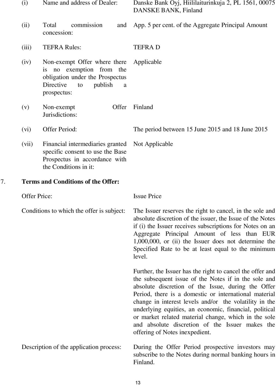 (v) Non-exempt Offer Jurisdictions: Finland (vi) Offer Period: The period between 15 June 2015 and 18 June 2015 (vii) Financial intermediaries granted specific consent to use the Base Prospectus in