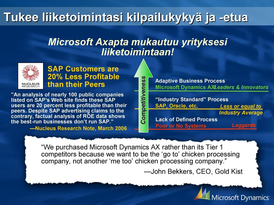 Nucleus Research Note, March 2006 Competitiveness Microsoft Axapta mukautuu yrityksesi liiketoimintaan! Adaptive Business Process Microsoft Dynamics AX!