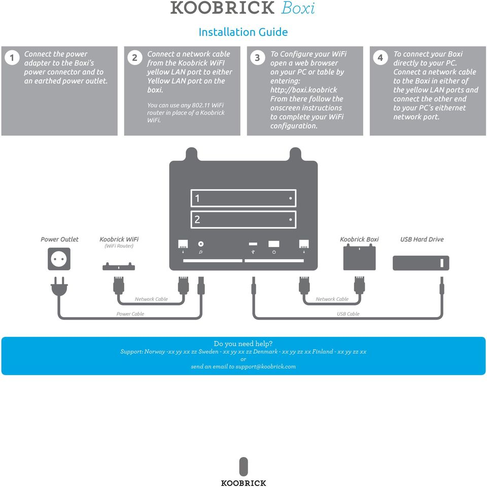 koobrick From there follow the onscreen instructions to complete your WiFi configuration. 1 2 3 4 To connect your Boxi directly to your PC.