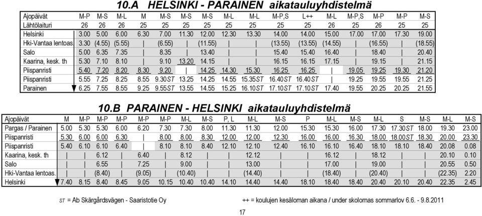 35 13.40 15.40 15.40 16.40 18.40 20.40 Kaarina, kesk. th 5.30 7.10 8.10 9.10 13.20 14.15 16.15 16.15 17.15 19.15 21.15 Piispanristi 5.40 7.20 8.20 8.30 9.20 14.25 14.30 15.30 16.25 16.25 19.05 19.