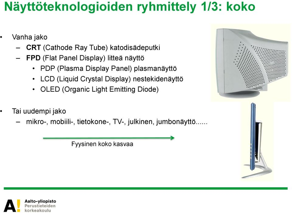 plasmanäyttö LCD (Liquid Crystal Display) nestekidenäyttö OLED (Organic Light Emitting