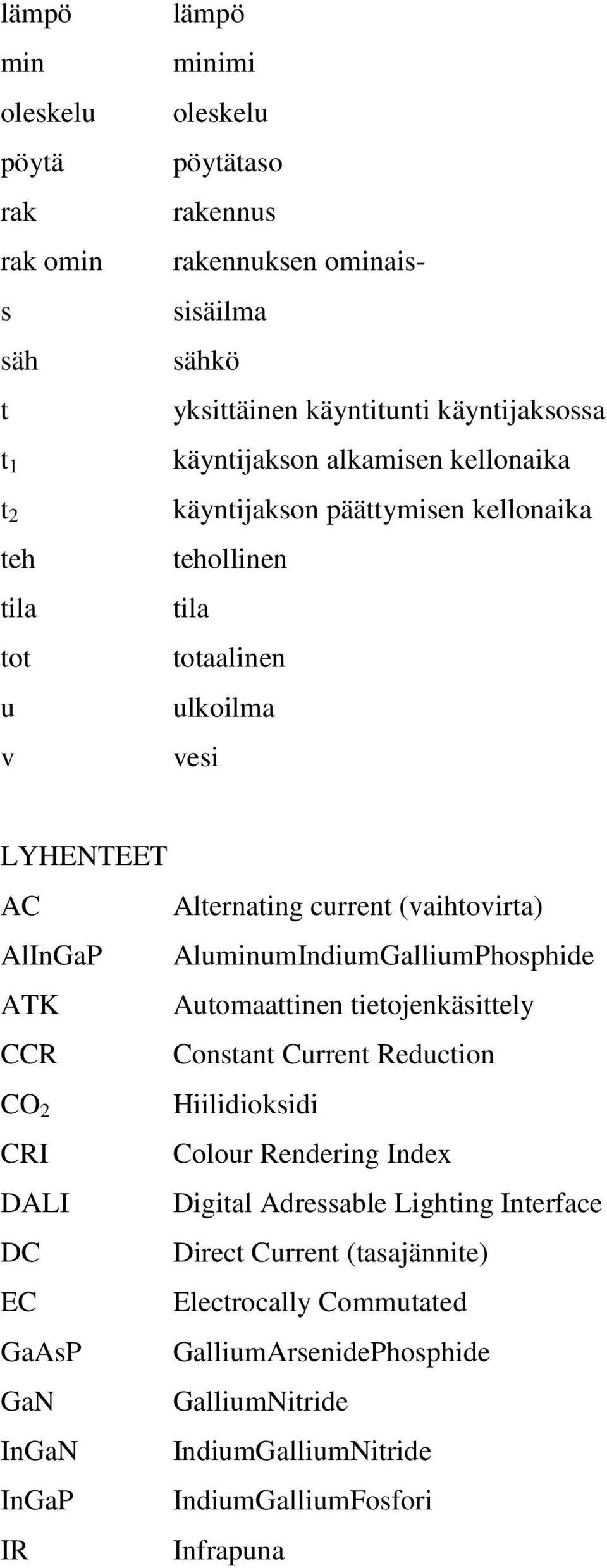 AlInGaP AluminumIndiumGalliumPhosphide ATK Automaattinen tietojenkäsittely CCR Constant Current Reduction CO 2 Hiilidioksidi CRI Colour Rendering Index DALI Digital Adressable