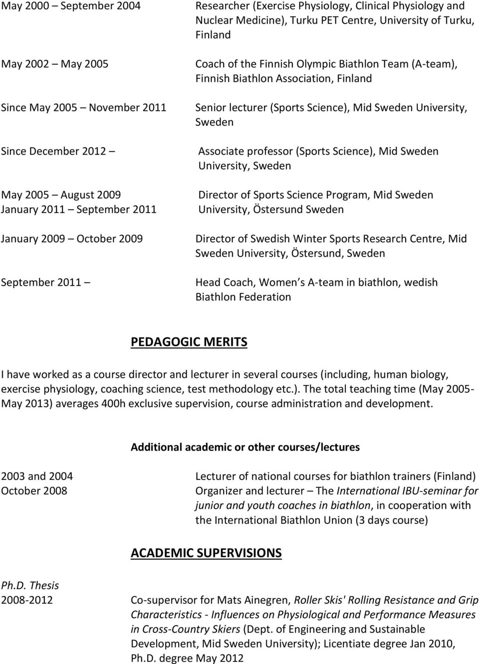 Finland Senior lecturer (Sports Science), Mid Sweden University, Sweden Associate professor (Sports Science), Mid Sweden University, Sweden Director of Sports Science Program, Mid Sweden University,