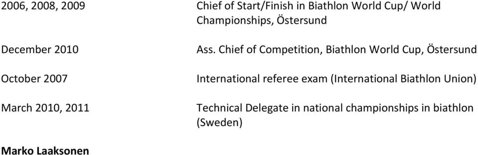 Chief of Competition, Biathlon World Cup, Östersund International referee exam