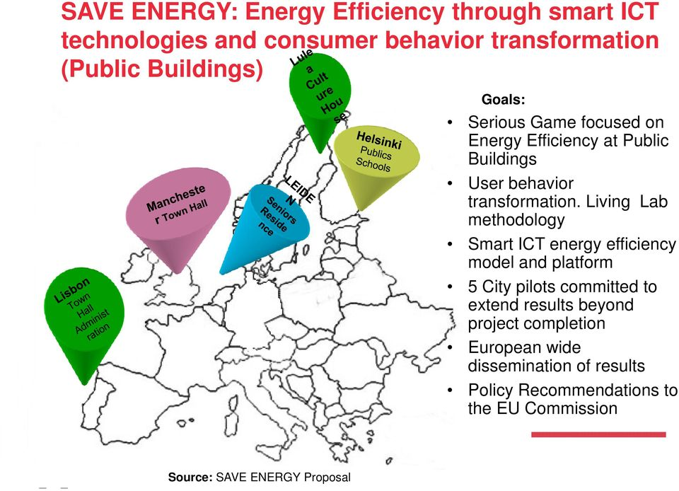 Living Lab methodology Smart ICT energy efficiency model and platform 5 City pilots committed to extend results