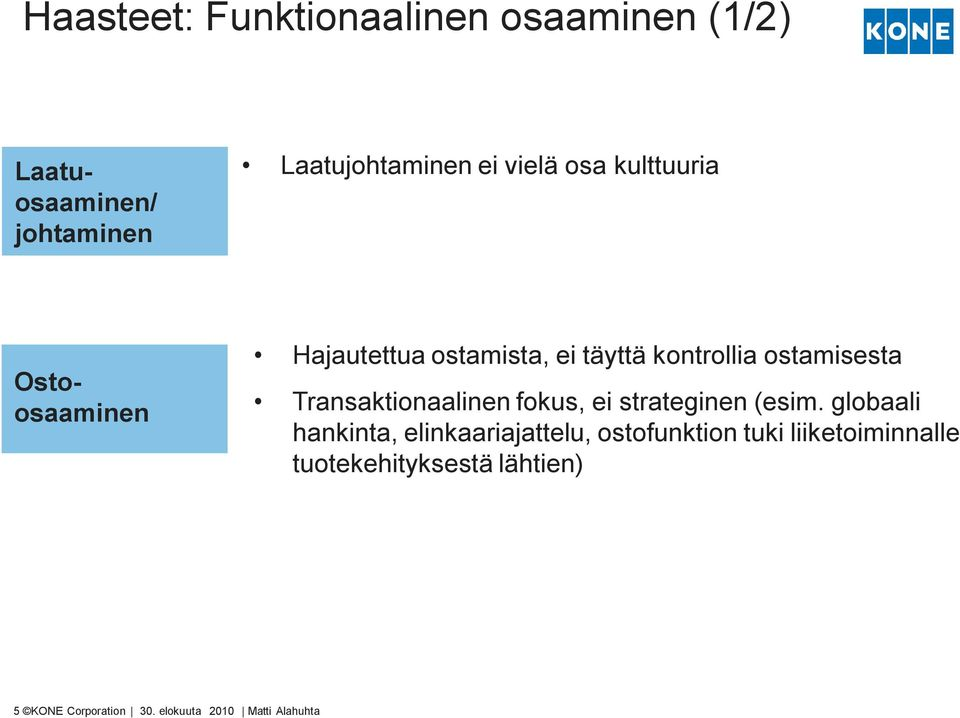 Transaktionaalinen fokus, ei strateginen (esim.