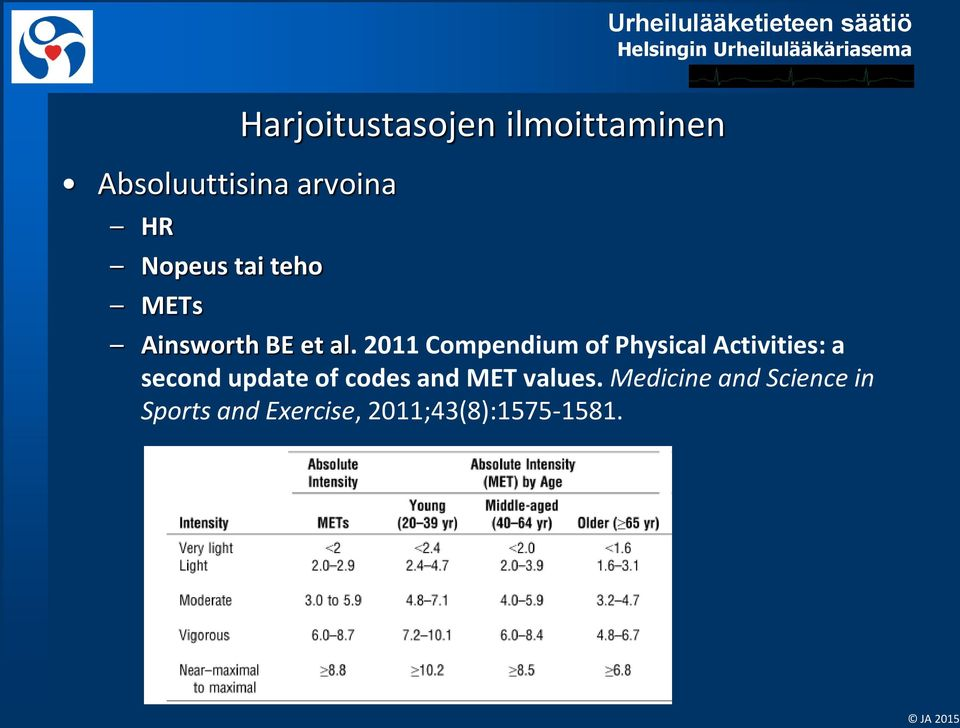 2011 Compendium of Physical Activities: a second update of