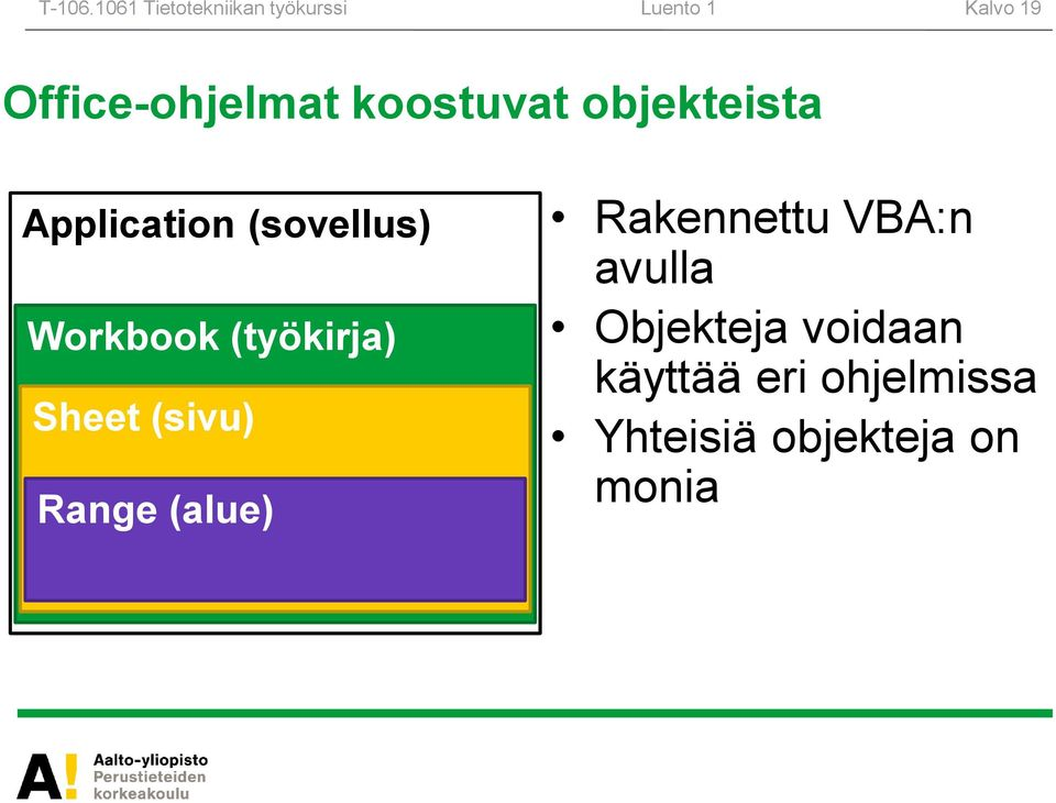 koostuvat objekteista Application (sovellus) Workbook
