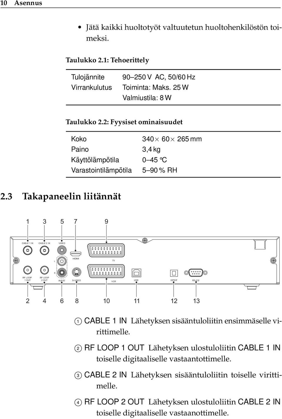 3 Takapaneelin liitännät 1 3 5 7 9 CABLE 1 IN CABLE 2 IN VIDEO L HDMI TV R RF LOOP 1 OUT RF LOOP 2 OUT AUDIO S-VIDEO VCR USB S/PDIF RS-232 2 4 6 8 10 11 12 13 1 CABLE 1 IN Lähetyksen