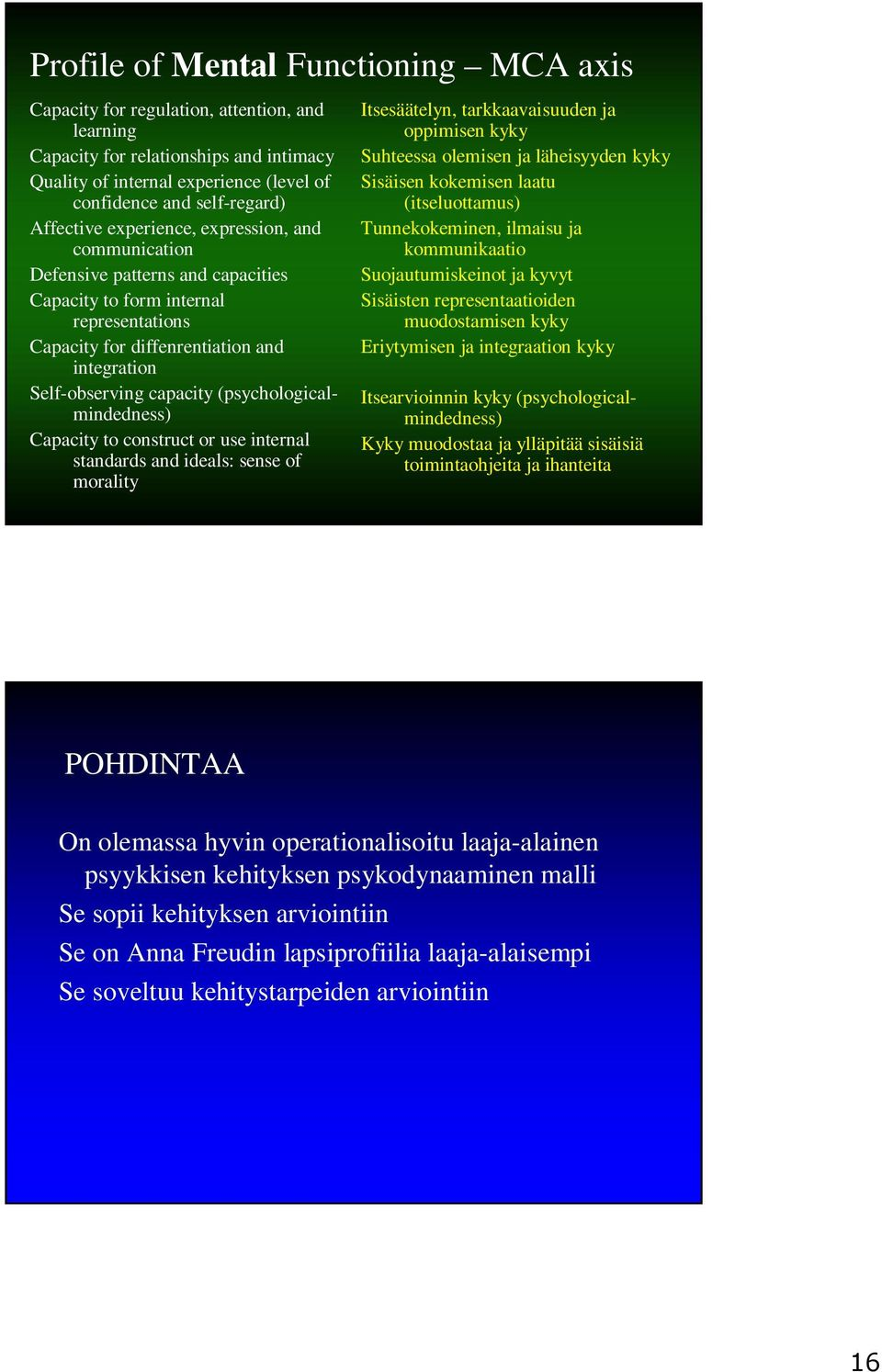 (psychologicalmindedness) Capacity to construct or use internal standards and ideals: sense of morality Itsesäätelyn, tarkkaavaisuuden ja oppimisen kyky Suhteessa olemisen ja läheisyyden kyky