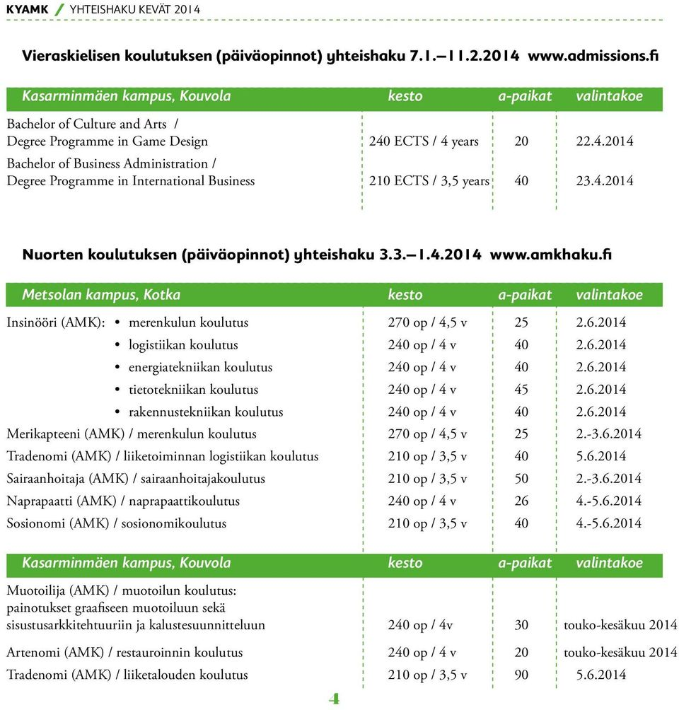 ECTS / 4 years 20 22.4.2014 Bachelor of Business Administration / Degree Programme in International Business 210 ECTS / 3,5 years 40 23.4.2014 Nuorten koulutuksen (päiväopinnot) yhteishaku 3.3. 1.4.2014 www.