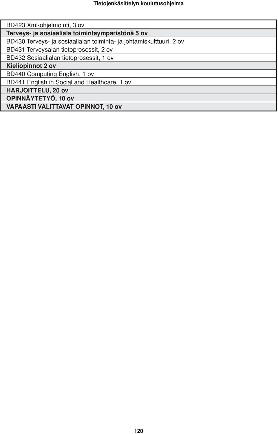 Sosiaalialan tietoprosessit, 1 ov Kieliopinnot 2 ov BD440 Computing English, 1 ov BD441 English in