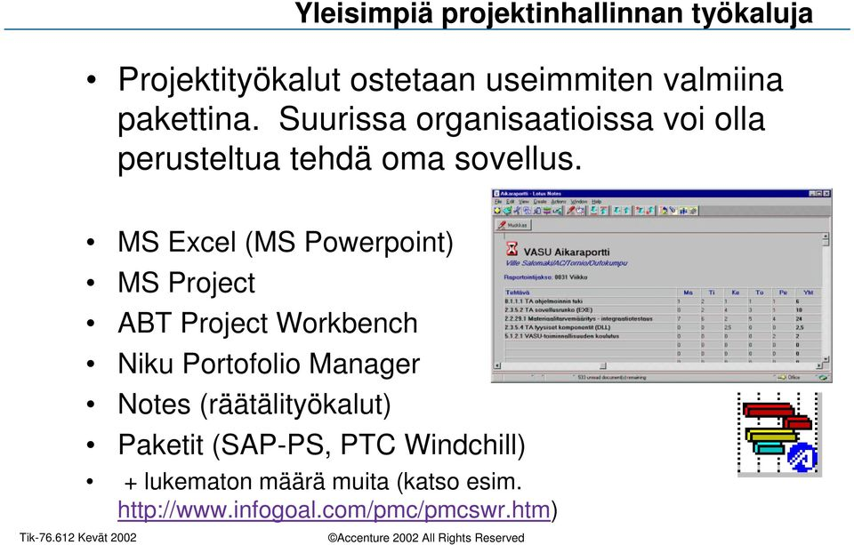 MS Excel (MS Powerpoint) MS Project ABT Project Workbench Niku Portofolio Manager Notes