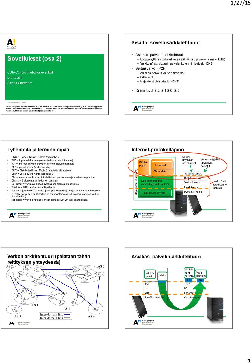 8 Tietokoneverkot 205 Sisältö adaptoitu seuraavista lähteistä: J.F. Kurose and K.W. Ross: Computer Networking: A Top-Down Approach 6th ed. -kirjan lisämateriaali, T. Lindholm, S.