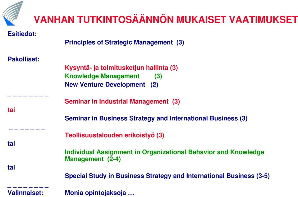 (3) Seminar in Business Strategy and International Business (3) Teollisuustalouden erikoistyö (3) Individual Assignment in
