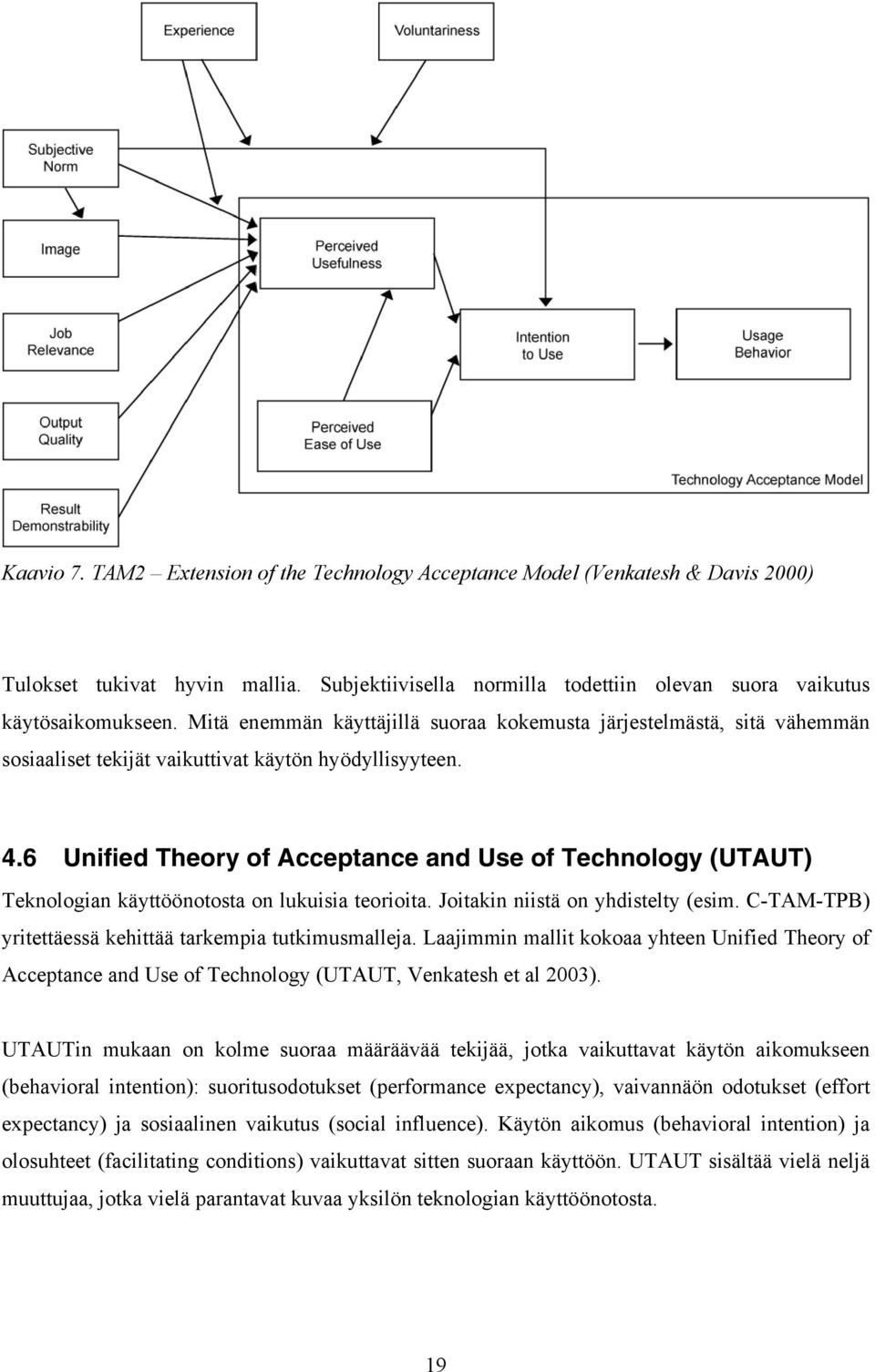 6 Unified Theory of Acceptance and Use of Technology (UTAUT) Teknologian käyttöönotosta on lukuisia teorioita. Joitakin niistä on yhdistelty (esim.